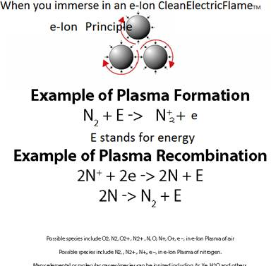 example of ionization and recombination
