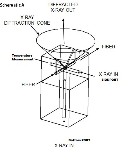 Microheater tube X Ray