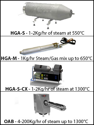 Superheated Steam Generators